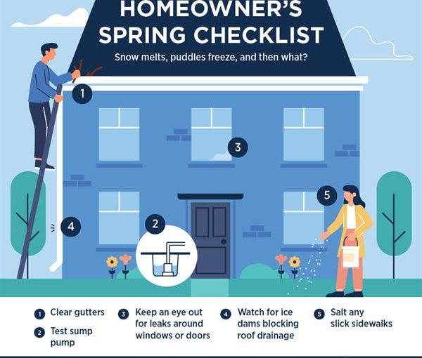 homeowners spring checklist